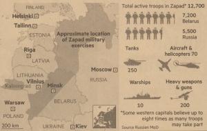 Zaped military exercises